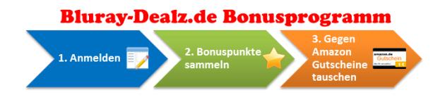 [Info] Bonusprogramm: Neue Funktion + 100 Extrapunkte bei Erreichen von 100 Grad (Hot Votes) bei Dealmeldung