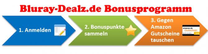 Bonusprogramm